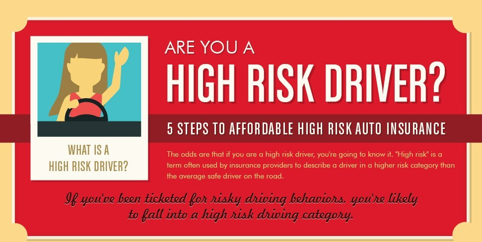 5 steps to affordable high risk auto insurance
