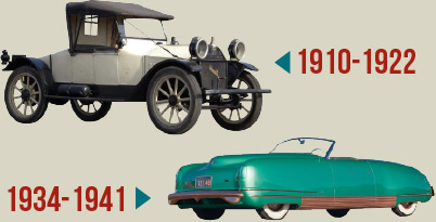 Early Cars Were Built Without Tops Based On A Horse And Carriage Modification The First Closed Vehicle Was Manufactured In 1910 Convertible Modifications