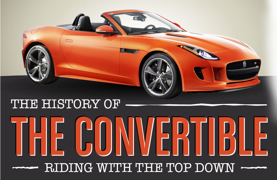 Because Of Its Fun Loving Purpose The Stylish Convertible Has Come To Symbolize Freedom